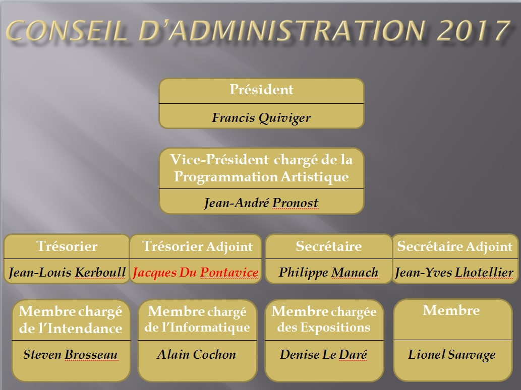 2017 conseil administration
